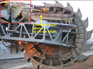 Bucket wheel with dozer